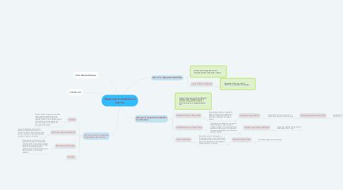 Mind Map: Respuesta metabólica al trauma