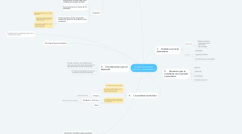 Mind Map: Modelos Curriculares, Estructura, Características.