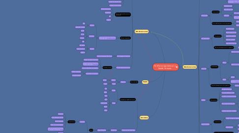 Mind Map: Os Micro-organismos e a Saúde Humana