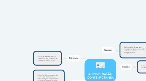 Mind Map: ADMINISTRAÇÃO CONTEMPORÂNEA