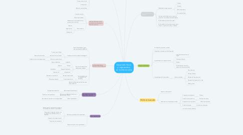 Mind Map: Desarrollo físico  y cognoscitivo  en la niñez media