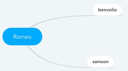 Mind Map: Romeo