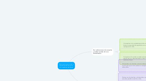 Mind Map: Información para evitar la discriminación de niños con sindrome de Down
