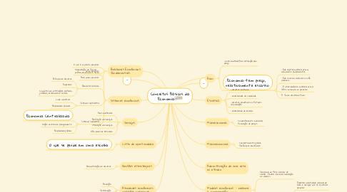 Mind Map: Conceitos Básicos da Economia📈💵