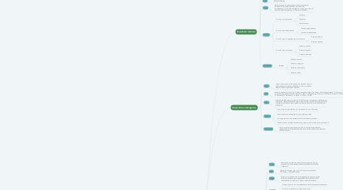 Mind Map: Escuelas de pensamiento administrativo con énfasis en ambiente y tecnología.