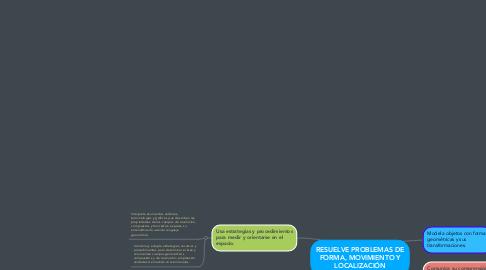 Mind Map: RESUELVE PROBLEMAS DE FORMA, MOVIMIENTO Y LOCALIZACIÓN