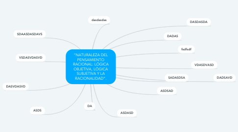 """Mind Map: """"NATURALEZA DEL PENSAMIENTO RACIONAL: LÓGICA OBJETIVA, LÓGICA SUBJETIVA Y LA RACIONALIDAD""""."""