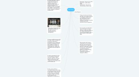 Mind Map: Alan Turing