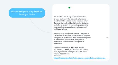 Mind Map: Interior designers in hyderabad | Indesign Studio