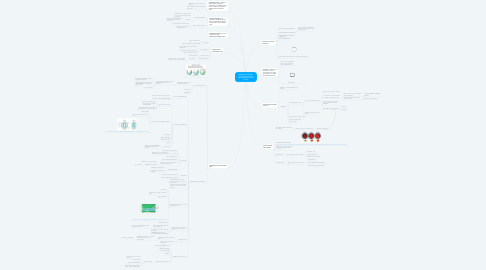 Mind Map: OSMOREGULATION - Controls the solute concentrations in cells Ch 13
