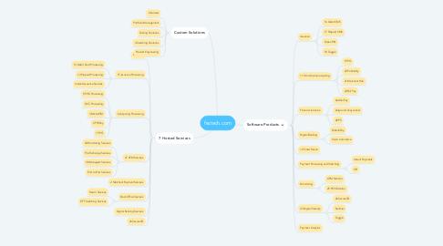 Mind Map: fsstech.com