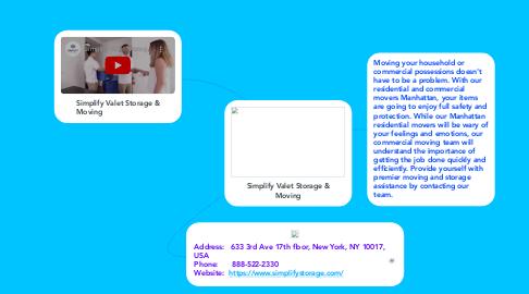 Mind Map: Simplify Valet Storage & Moving