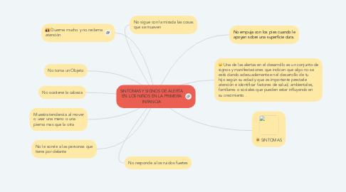 Mind Map: SINTOMAS Y SIGNOS DE ALERTA EN LOS NIÑOS EN LA PRIMERA INFANCIA