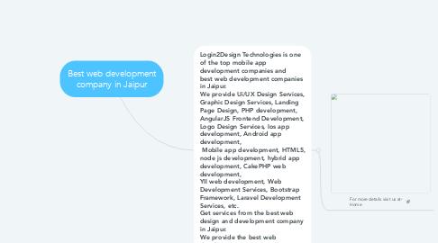 Mind Map: Best web development company in Jaipur