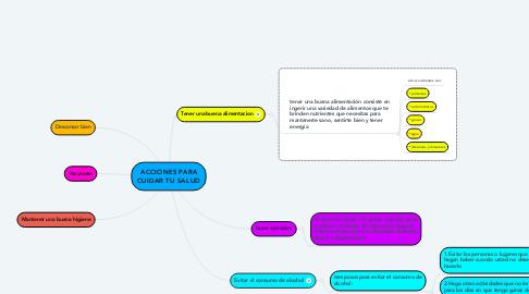 Mind Map: ACCIONES PARA CUIDAR TU SALUD