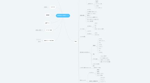 Mind Map: 仮想通貨の情報サイト