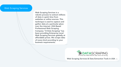 Mind Map: Web Scraping Services