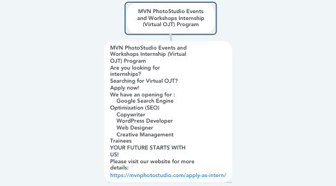 Mind Map: MVN PhotoStudio Events and Workshops Internship (Virtual OJT) Program