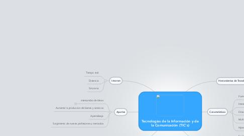 Mind Map: Tecnologías de la Información y de la Comunicación (TIC's)
