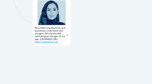 Mind Map: Nina Schick