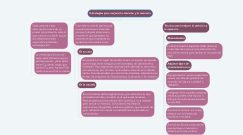 Mind Map: Estrategias para mejorar la atención y la memoria