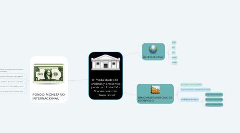 Mind Map: III Modalidades de  créditos y prestamos públicos, Unidad VI.- Macroeconomía  Internacional