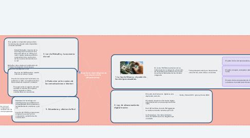 Mind Map: Impulsores tecnológicos en la evolución de la infraestructura