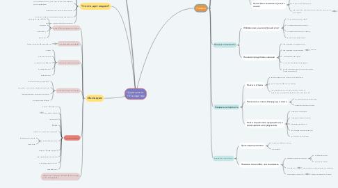 Mind Map: Нутрициолог  ПП-кондитер