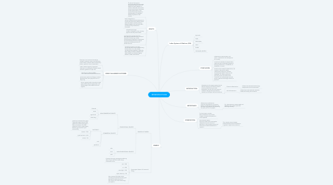 Mind Map: INFRASTRUCTURE