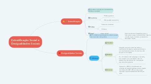 Mind Map: Estratificação Social e Desigualdades Sociais