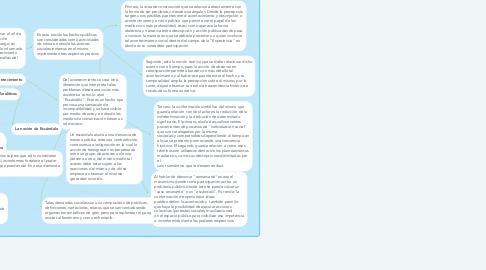 Mind Map: Problemas Públicos, casos resonantes  y escándalos