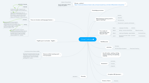 Mind Map: Group 9  planning
