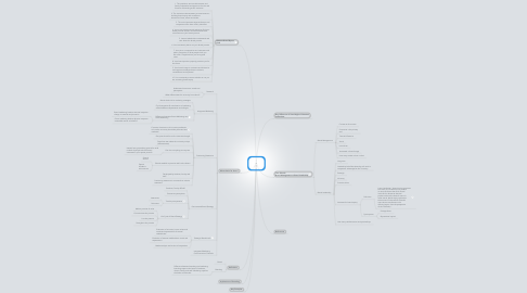 Mind Map: Academic