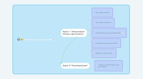 Mind Map: Установка приложения