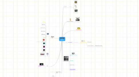 Mind Map: British Broadcasting Corporation
