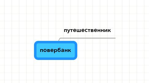 Mind Map: повербанк