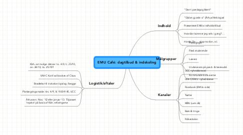 Mind Map: EMU Café: dagtilbud & indskoling