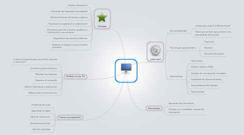 Mind Map: TIC's