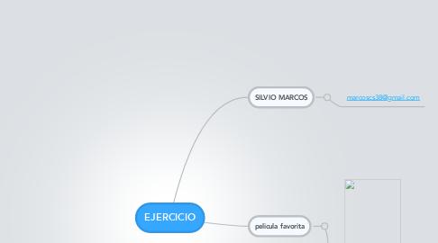 Mind Map: EJERCICIO