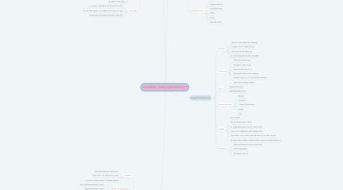 Mind Map: EXAMENES GINECOOBSTETRICOS