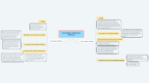 Mind Map: Sociedades Holding & Offshore