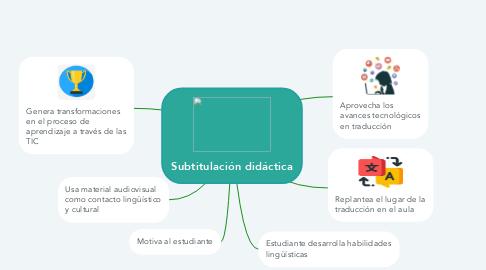 Mind Map: Desarrollo de habilidades lingüísticas a través del subtitulado didáctico en estudiantes de italiano de la Licenciatura en Lenguas Extranjeras de la UAZ