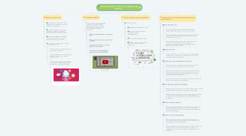Mind Map: Diseño instruccional: el arte de la arquitectura del  eLearning