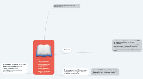 Mind Map: Правовые аспекты налогообложения IT-проектов.  Федеральный закон от 31.07.2020 № 265-ФЗ «О внесении изменений в часть вторую Налогового кодекса Российской Федерации».