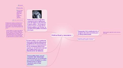 Mind Map: Política fiscal y monetaria