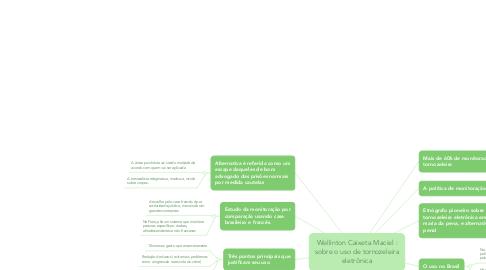Mind Map: Wellinton Caixeta Maciel : sobre o uso de tornozeleira eletrônica