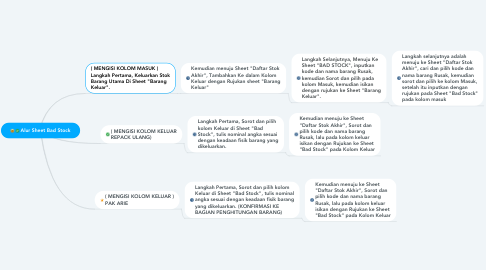 Mind Map: Alur Sheet Bad Stock