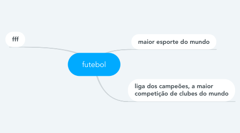 Mind Map: futebol