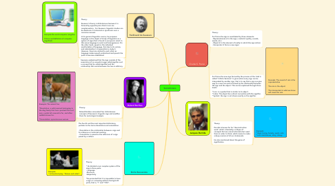Mind Map: Semioticians