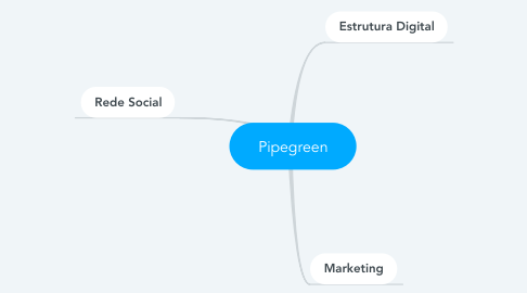 Mind Map: Pipegreen